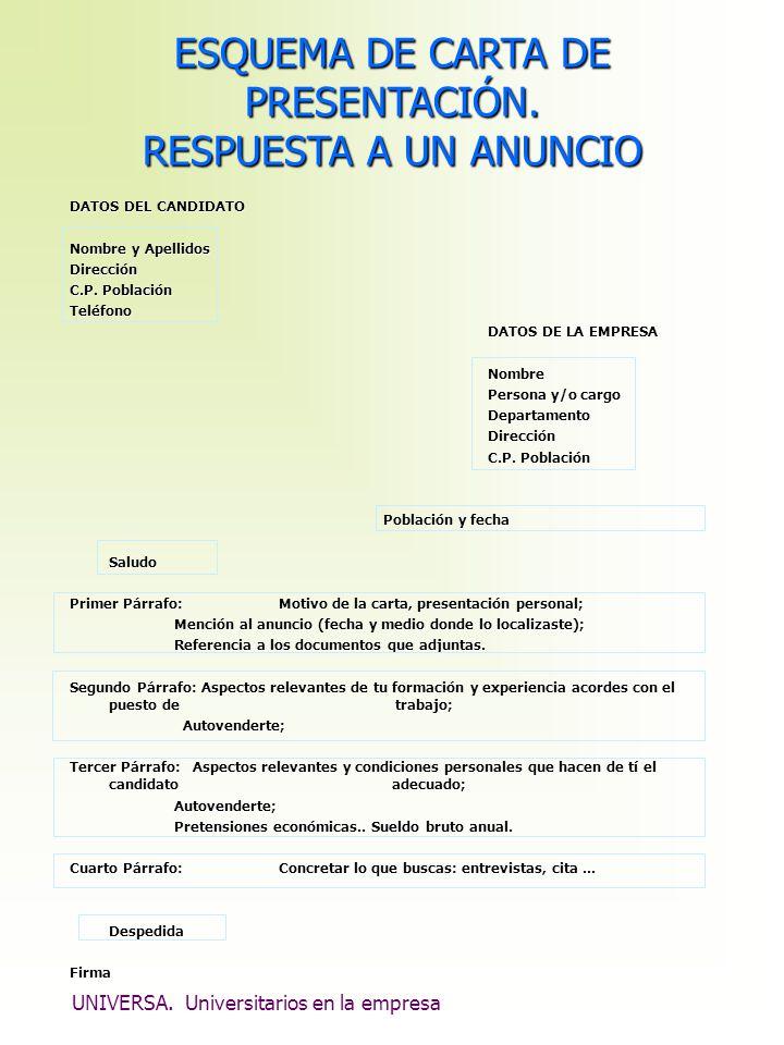 ESQUEMA DE CARTA DE PRESENTACIÓN. RESPUESTA A UN ANUNCIO