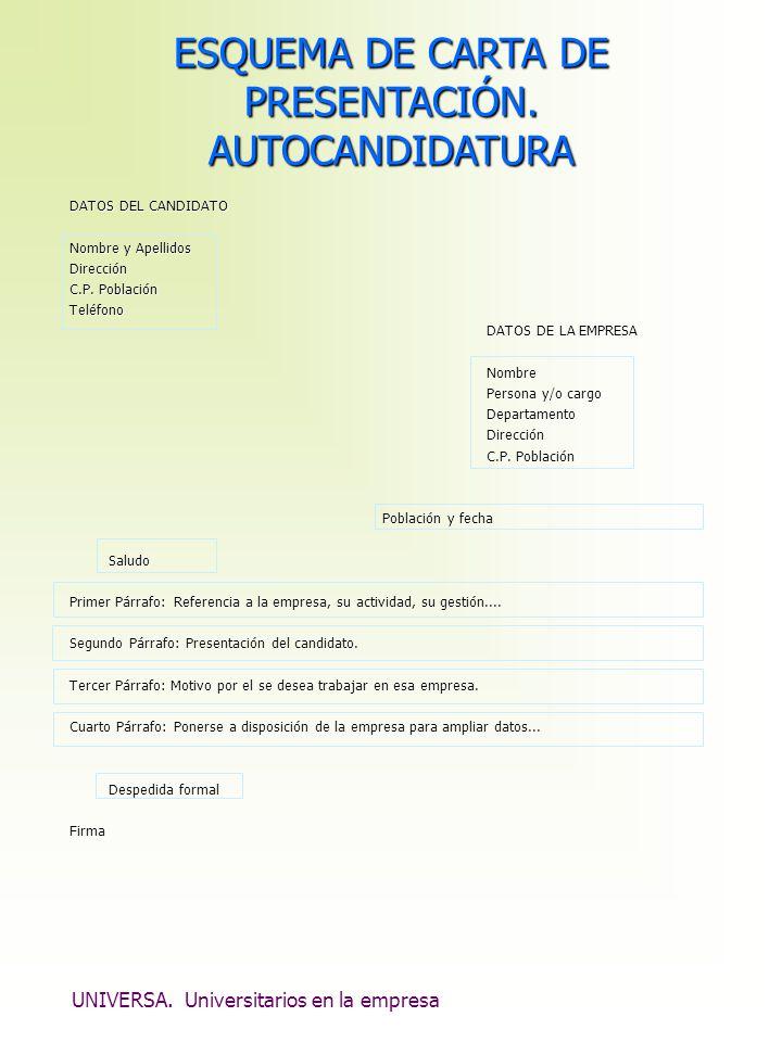 ESQUEMA DE CARTA DE PRESENTACIÓN. AUTOCANDIDATURA