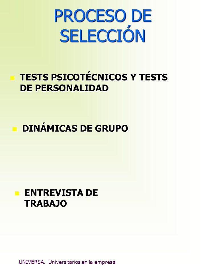 PROCESO DE SELECCIÓN TESTS PSICOTÉCNICOS Y TESTS DE PERSONALIDAD