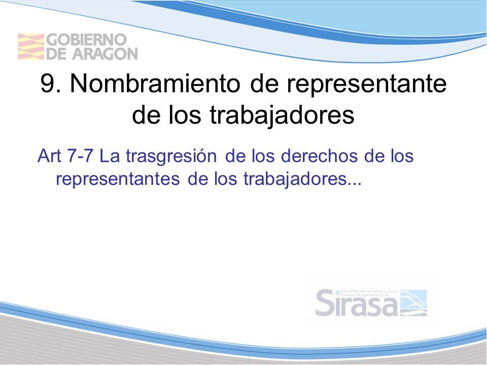 9. Nombramiento de representante de los trabajadores