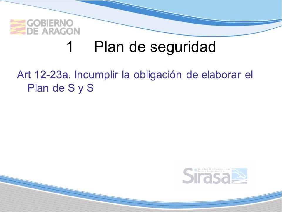 1 Plan de seguridad Art 12-23a. Incumplir la obligación de elaborar el Plan de S y S