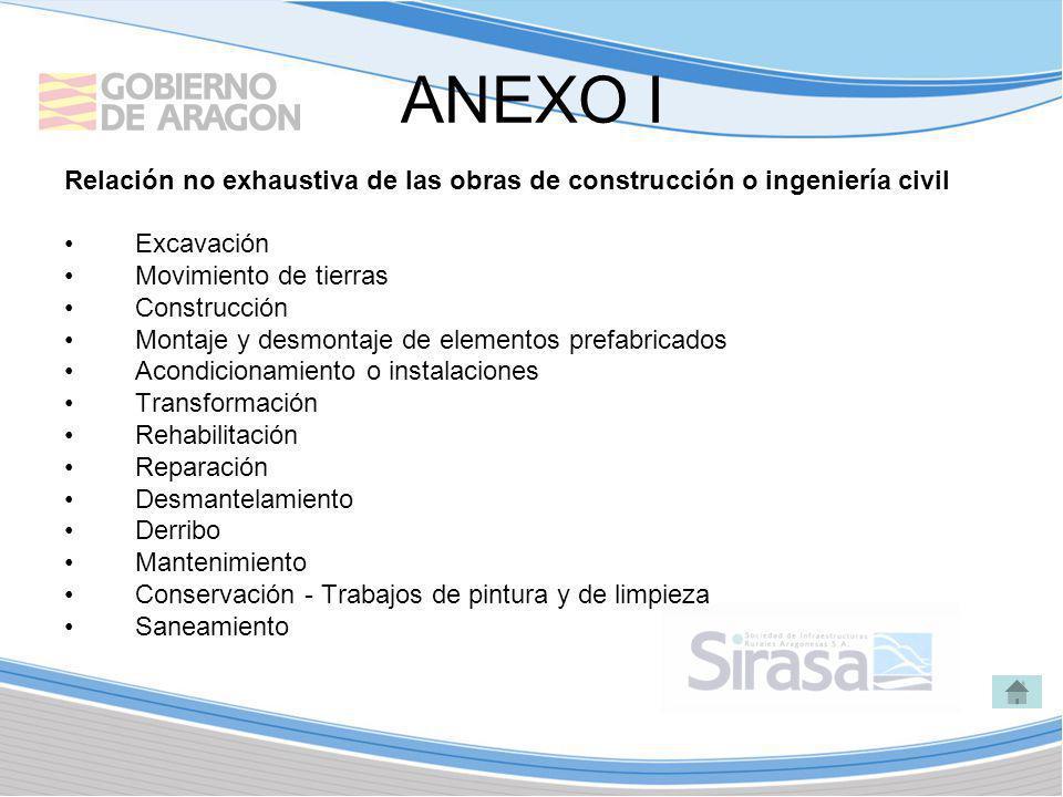 ANEXO I Relación no exhaustiva de las obras de construcción o ingeniería civil. Excavación. Movimiento de tierras.
