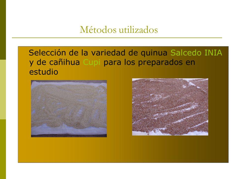 Métodos utilizados Selección de la variedad de quinua Salcedo INIA y de cañihua Cupi para los preparados en estudio.