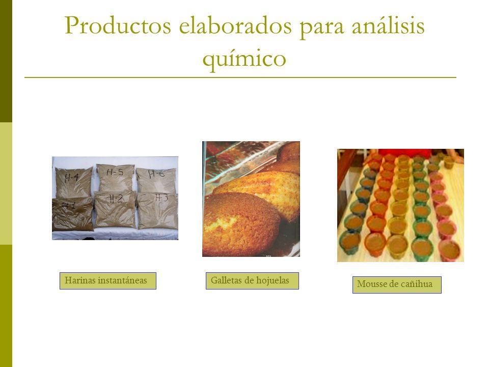 Productos elaborados para análisis químico