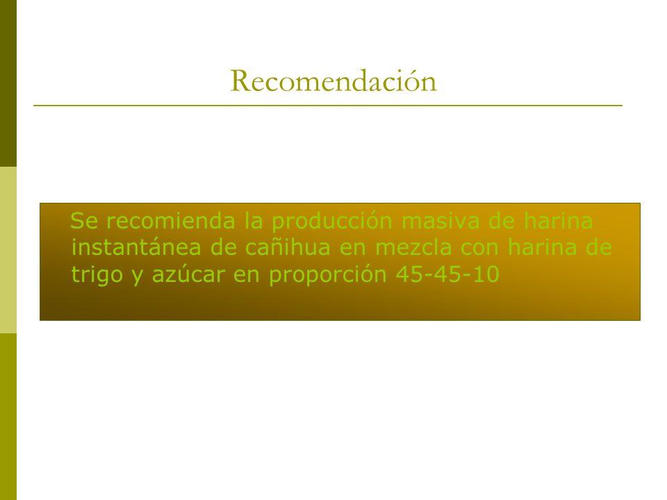 Recomendación Se recomienda la producción masiva de harina instantánea de cañihua en mezcla con harina de trigo y azúcar en proporción 45-45-10.