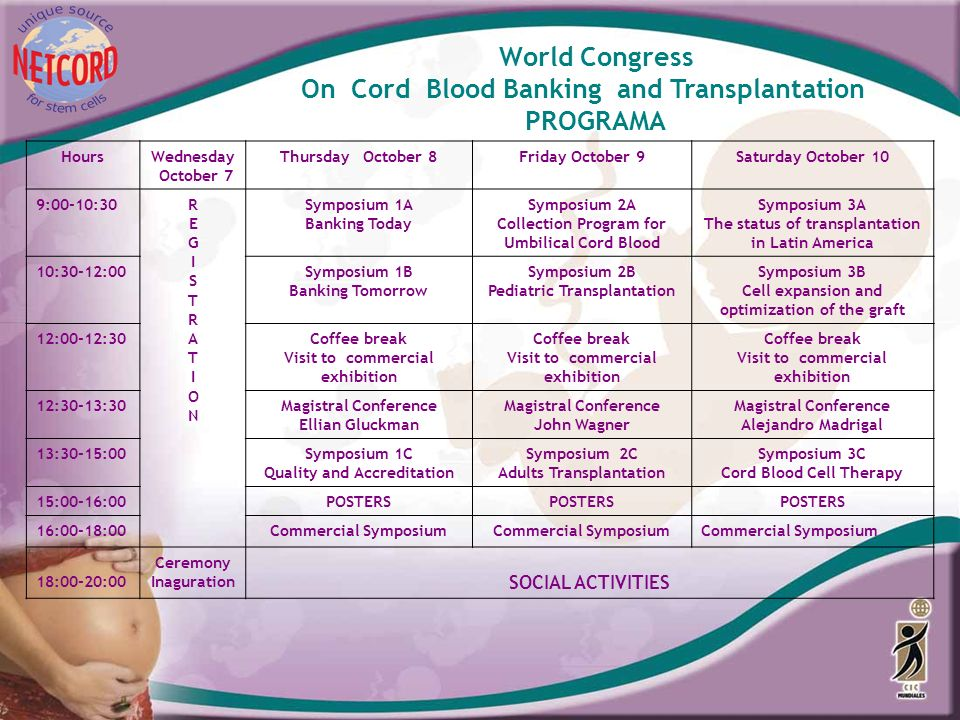 World Congress PROGRAMA