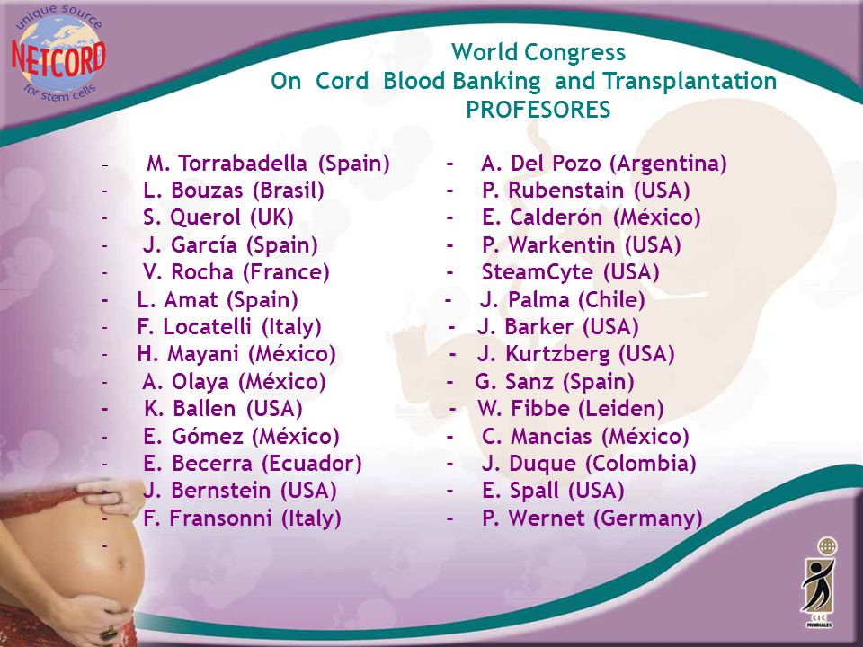 World Congress PROFESORES