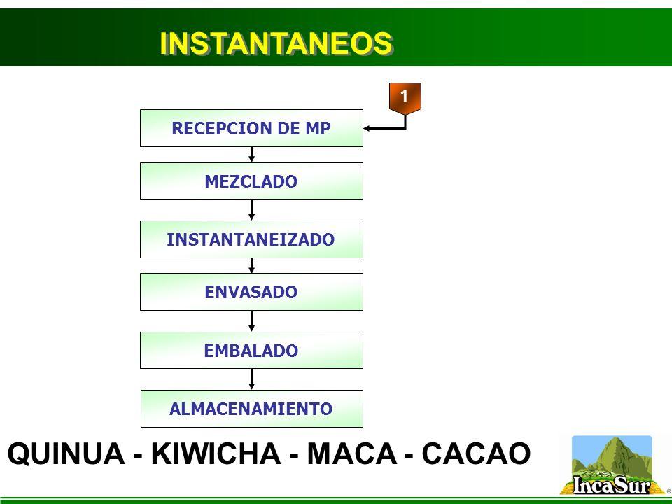 QUINUA - KIWICHA - MACA - CACAO