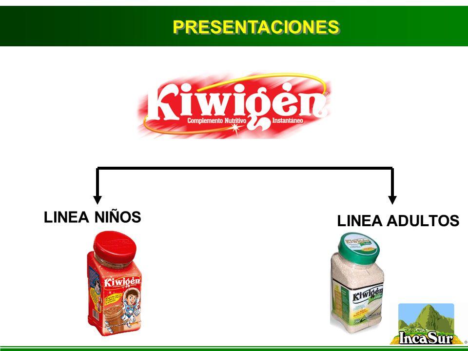 PRESENTACIONES LINEA NIÑOS LINEA ADULTOS