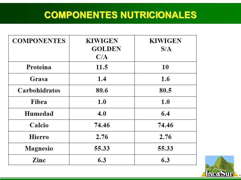 COMPONENTES NUTRICIONALES