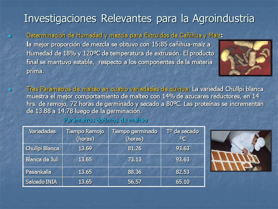 Investigaciones Relevantes para la Agroindustria