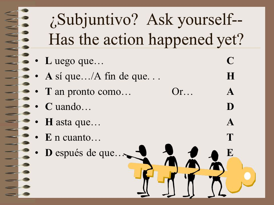 ¿Subjuntivo Ask yourself-- Has the action happened yet