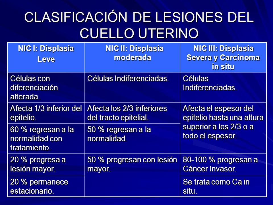 CLASIFICACIÓN DE LESIONES DEL CUELLO UTERINO