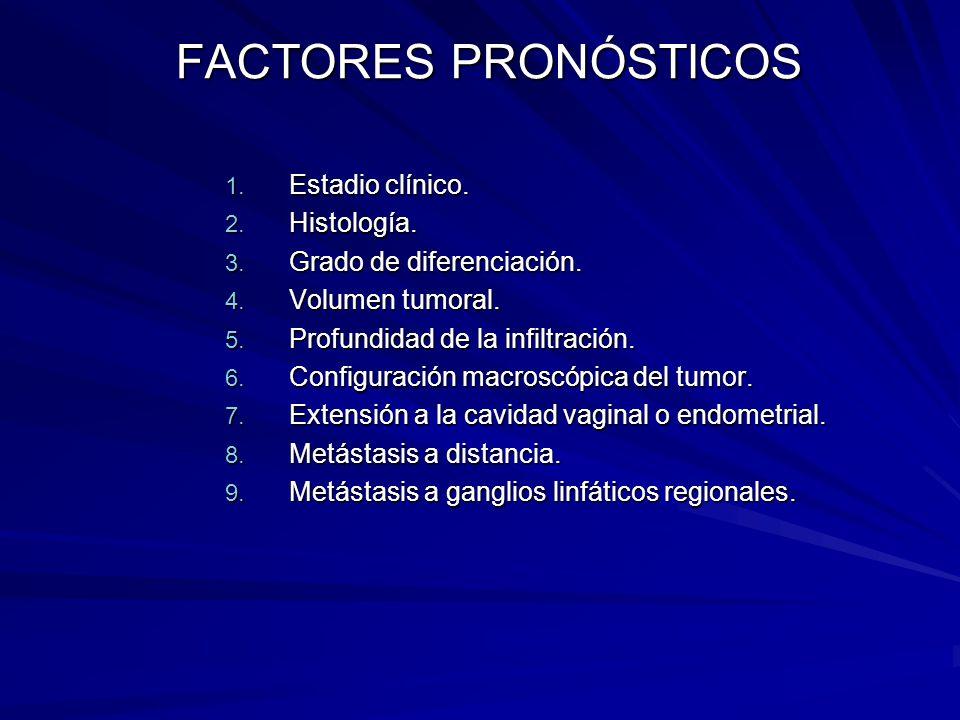FACTORES PRONÓSTICOS Estadio clínico. Histología.