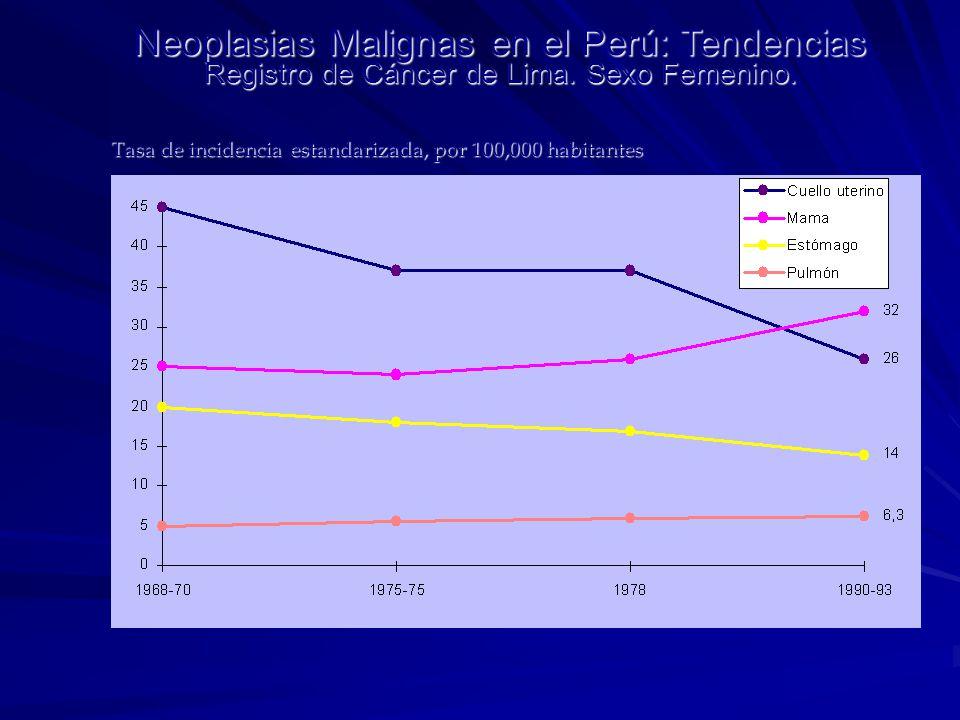 Neoplasias Malignas en el Perú: Tendencias Registro de Cáncer de Lima