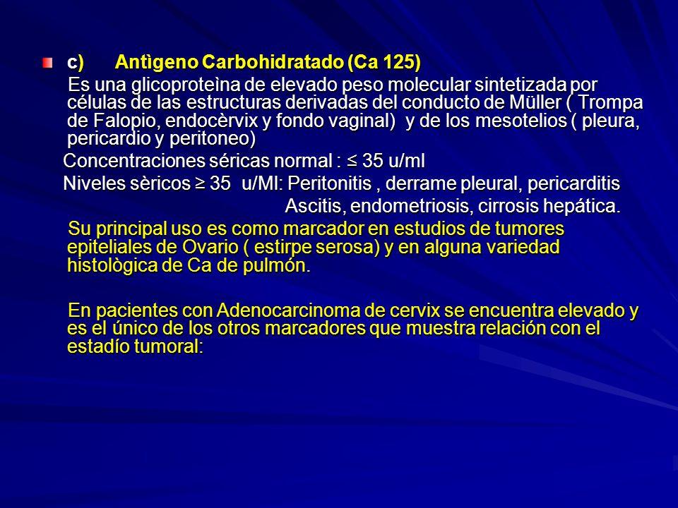 c) Antìgeno Carbohidratado (Ca 125)