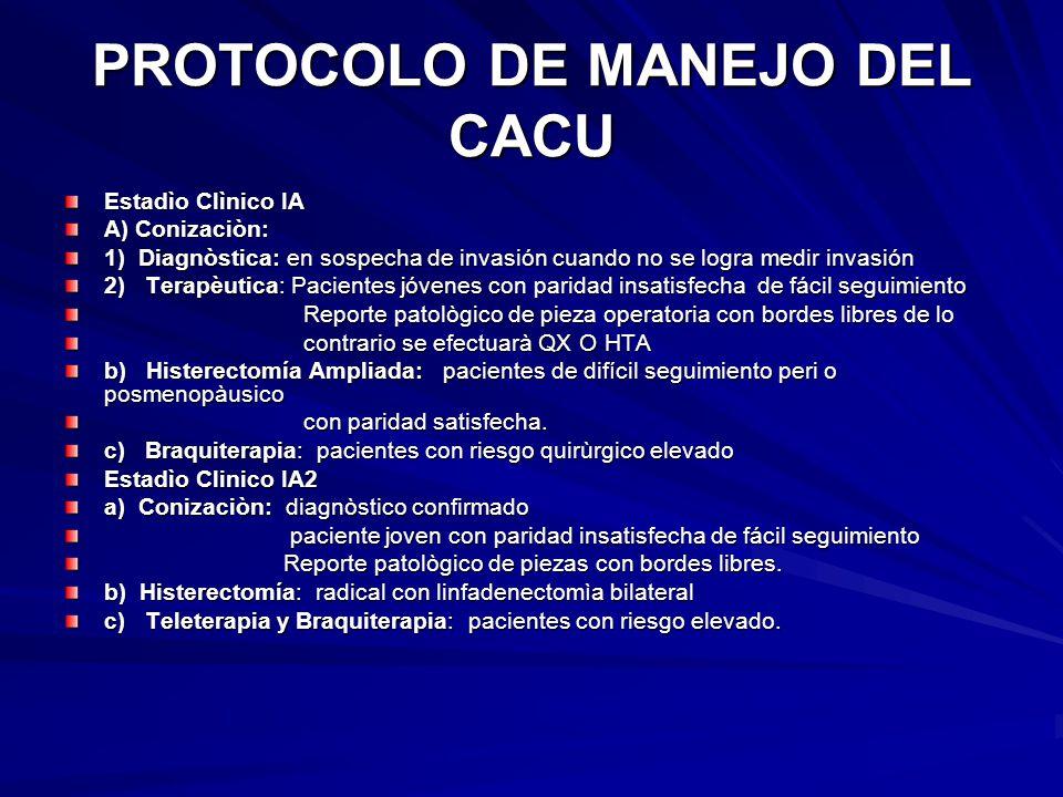 PROTOCOLO DE MANEJO DEL CACU