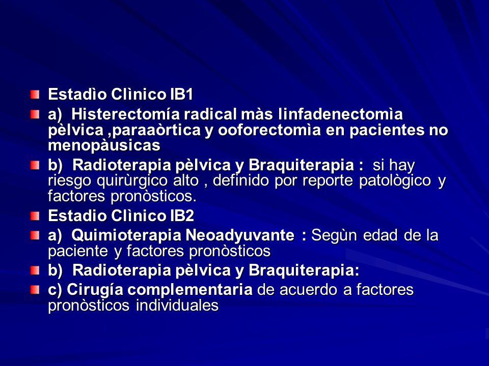 Estadìo Clìnico IB1 a) Histerectomía radical màs linfadenectomìa pèlvica ,paraaòrtica y ooforectomìa en pacientes no menopàusicas.