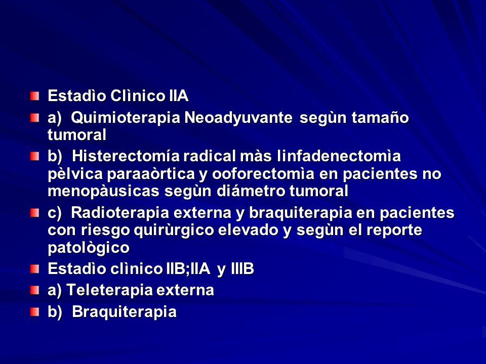 Estadìo Clìnico IIA a) Quimioterapia Neoadyuvante segùn tamaño tumoral.