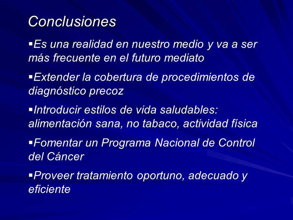 Conclusiones Es una realidad en nuestro medio y va a ser más frecuente en el futuro mediato.