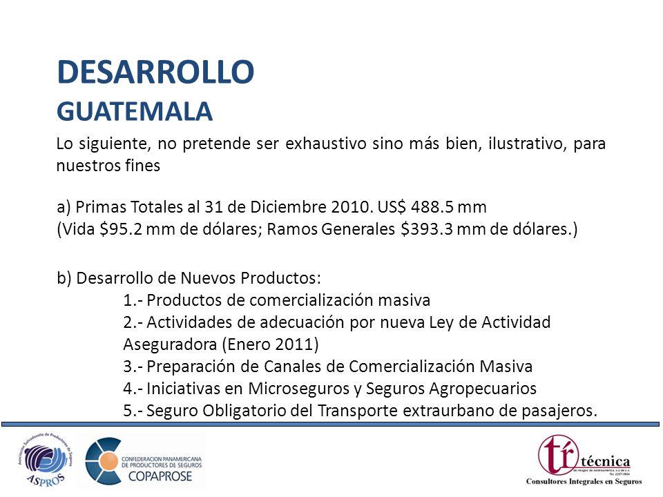 DESARROLLO GUATEMALA. Lo siguiente, no pretende ser exhaustivo sino más bien, ilustrativo, para nuestros fines.