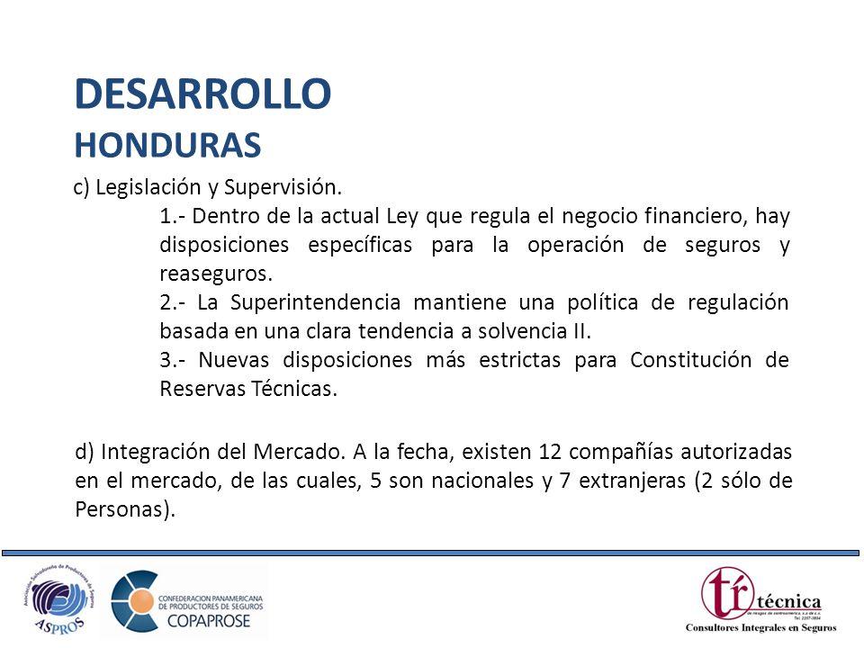 DESARROLLO HONDURAS c) Legislación y Supervisión.