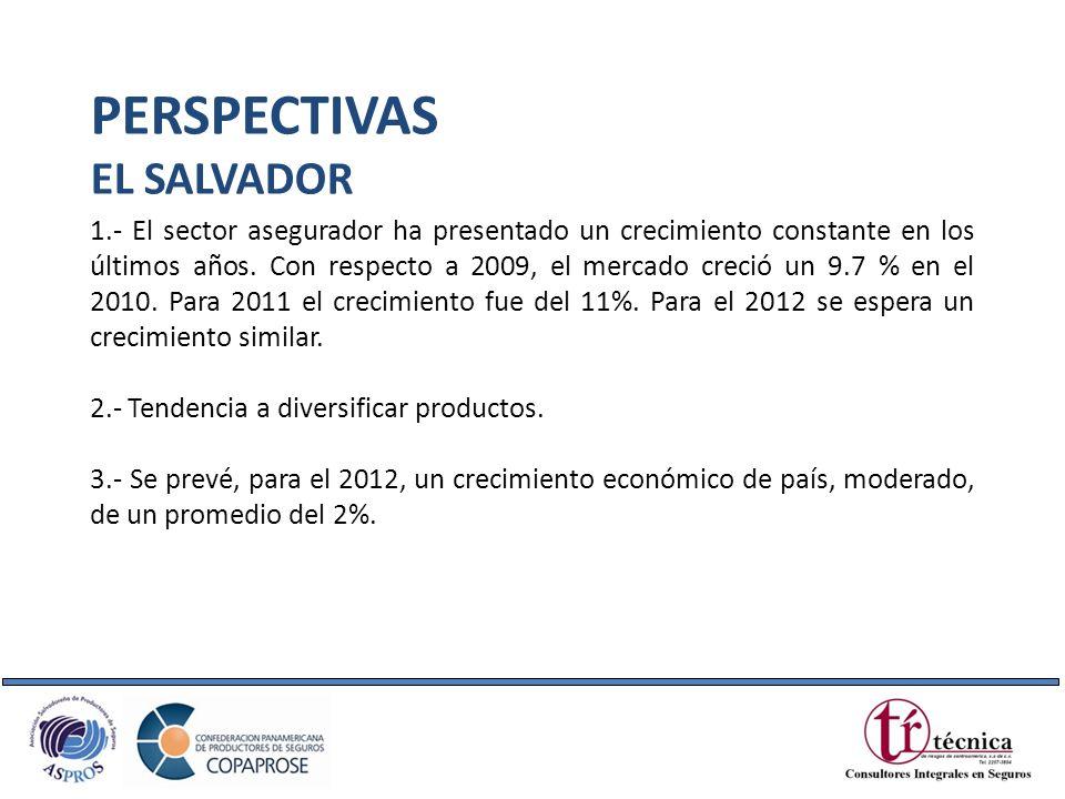 PERSPECTIVAS EL SALVADOR