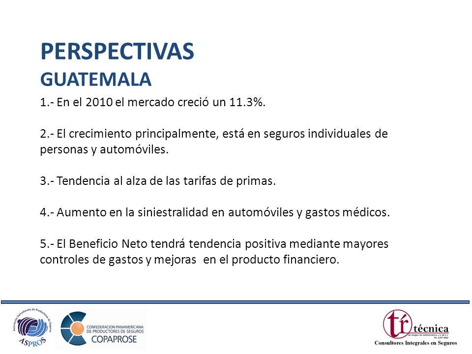 PERSPECTIVAS GUATEMALA 1.- En el 2010 el mercado creció un 11.3%.