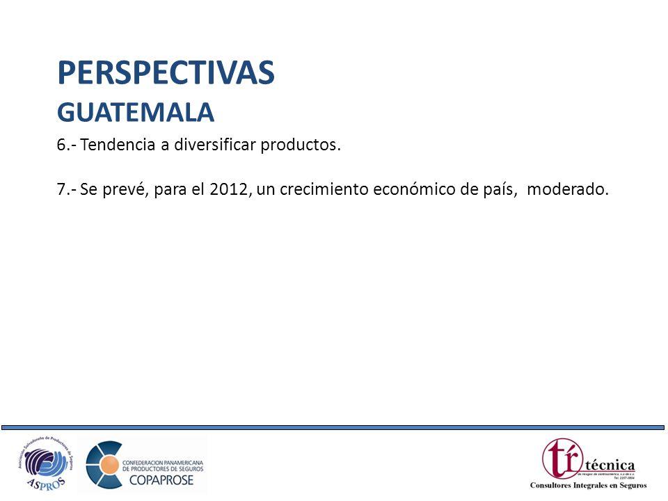 PERSPECTIVAS GUATEMALA 6.- Tendencia a diversificar productos.