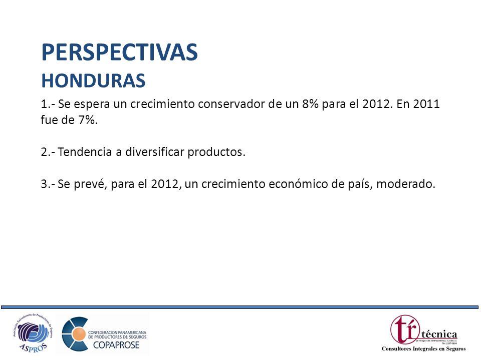 PERSPECTIVAS HONDURAS