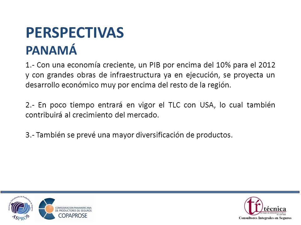 PERSPECTIVAS PANAMÁ.