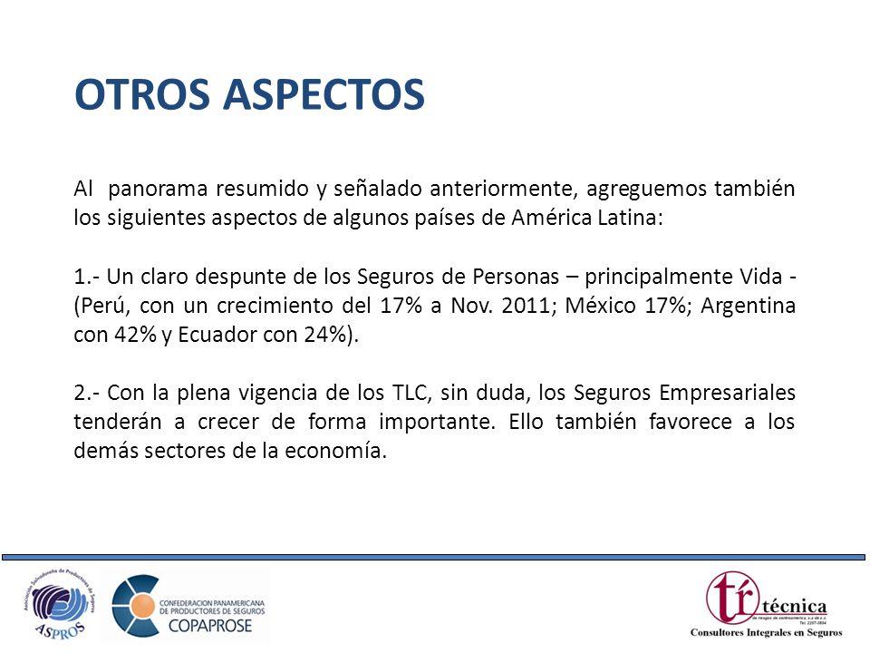 OTROS ASPECTOSAl panorama resumido y señalado anteriormente, agreguemos también los siguientes aspectos de algunos países de América Latina: