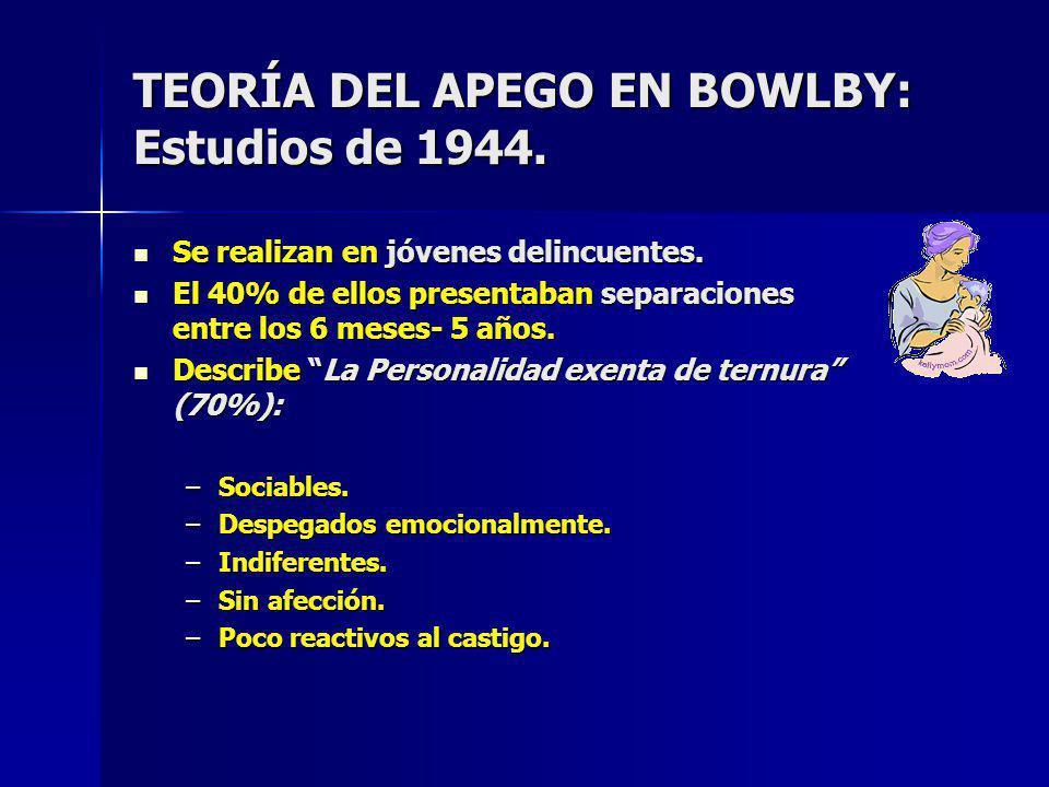 TEORÍA DEL APEGO EN BOWLBY: Estudios de 1944.