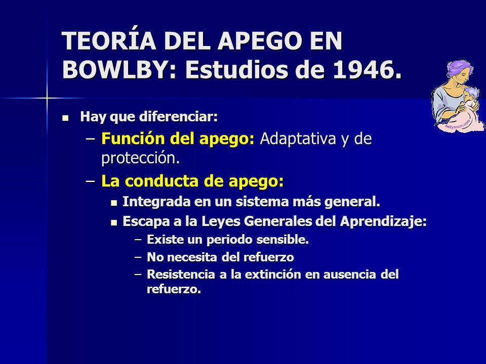 TEORÍA DEL APEGO EN BOWLBY: Estudios de 1946.
