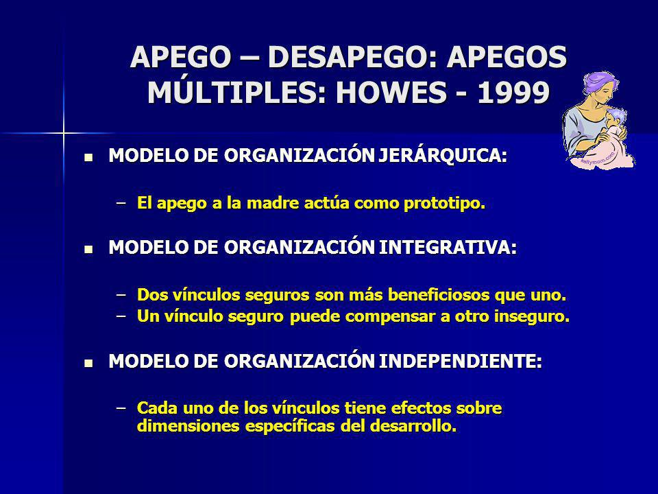 APEGO – DESAPEGO: APEGOS MÚLTIPLES: HOWES - 1999