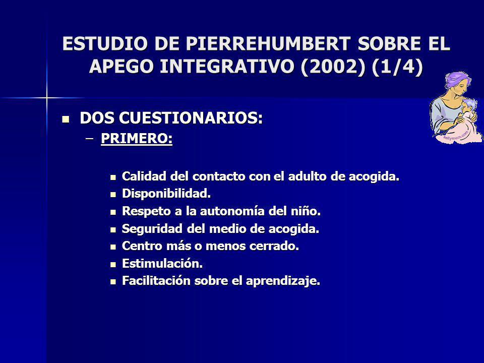 ESTUDIO DE PIERREHUMBERT SOBRE EL APEGO INTEGRATIVO (2002) (1/4)