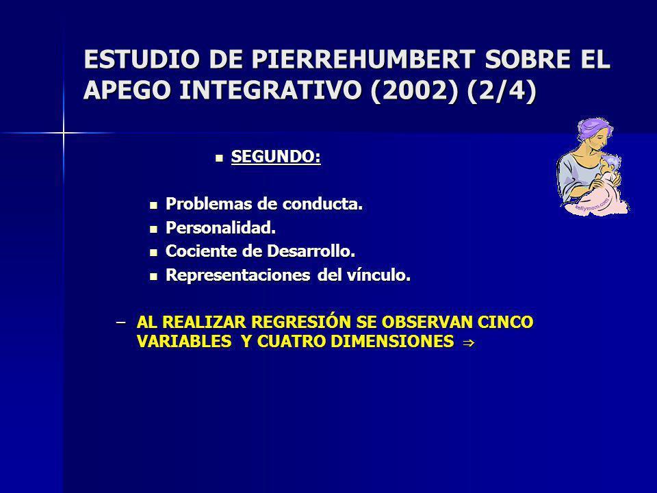 ESTUDIO DE PIERREHUMBERT SOBRE EL APEGO INTEGRATIVO (2002) (2/4)