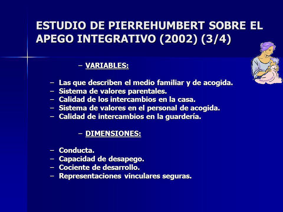 ESTUDIO DE PIERREHUMBERT SOBRE EL APEGO INTEGRATIVO (2002) (3/4)