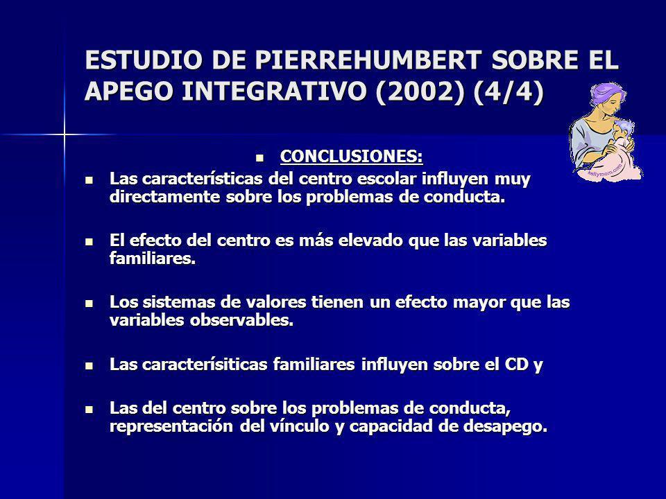 ESTUDIO DE PIERREHUMBERT SOBRE EL APEGO INTEGRATIVO (2002) (4/4)