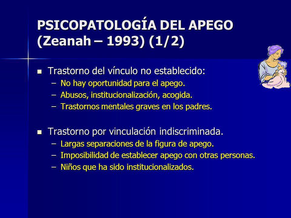 PSICOPATOLOGÍA DEL APEGO (Zeanah – 1993) (1/2)