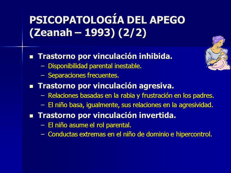 PSICOPATOLOGÍA DEL APEGO (Zeanah – 1993) (2/2)