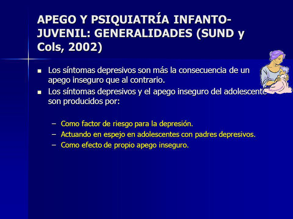APEGO Y PSIQUIATRÍA INFANTO-JUVENIL: GENERALIDADES (SUND y Cols, 2002)