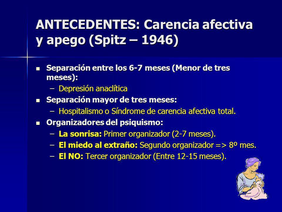ANTECEDENTES: Carencia afectiva y apego (Spitz – 1946)