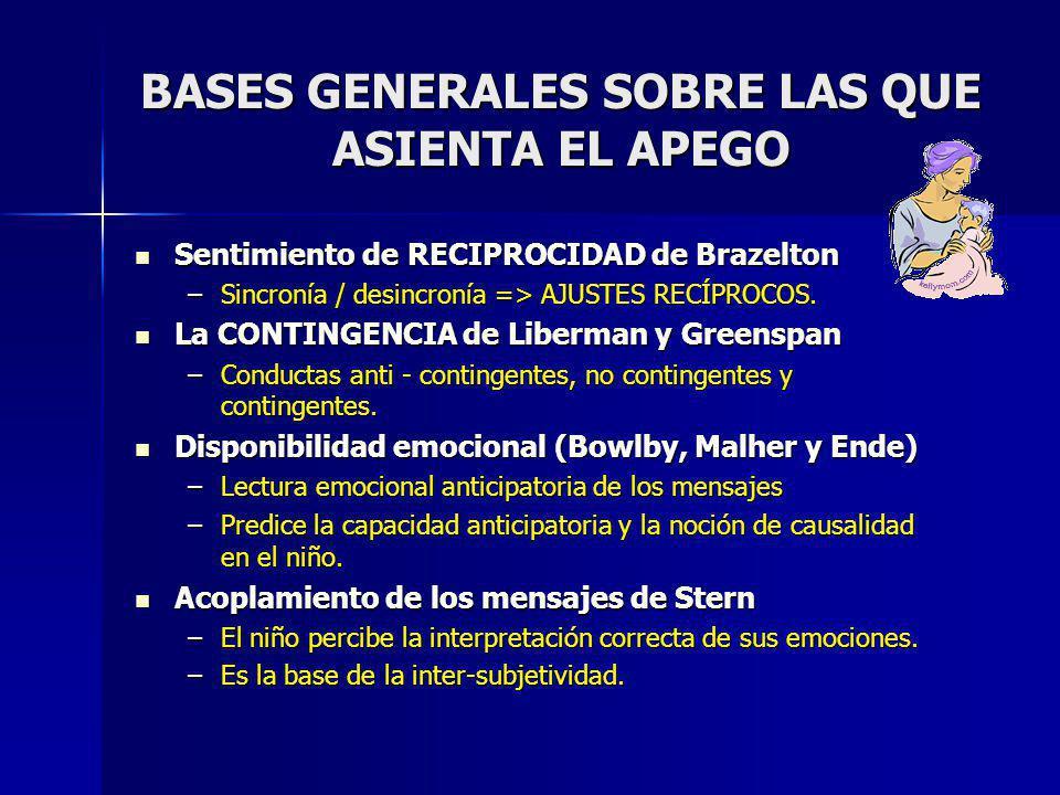 BASES GENERALES SOBRE LAS QUE ASIENTA EL APEGO
