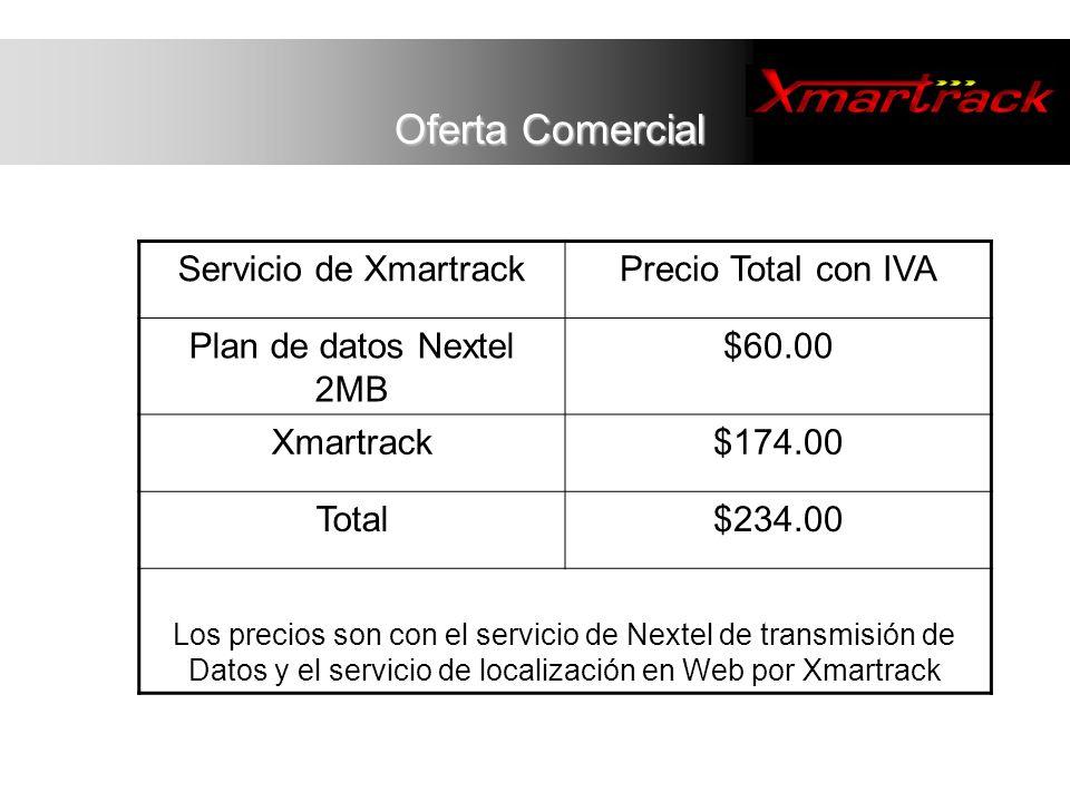 Oferta Comercial Servicio de Xmartrack Precio Total con IVA