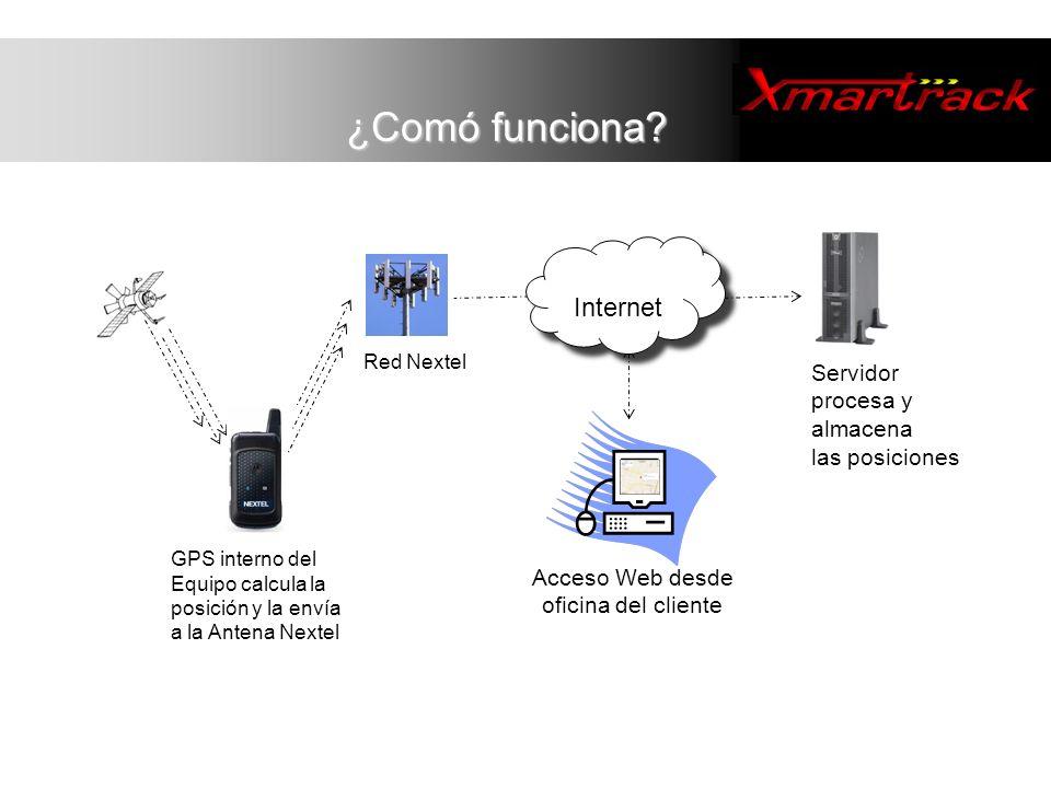Acceso Web desde oficina del cliente