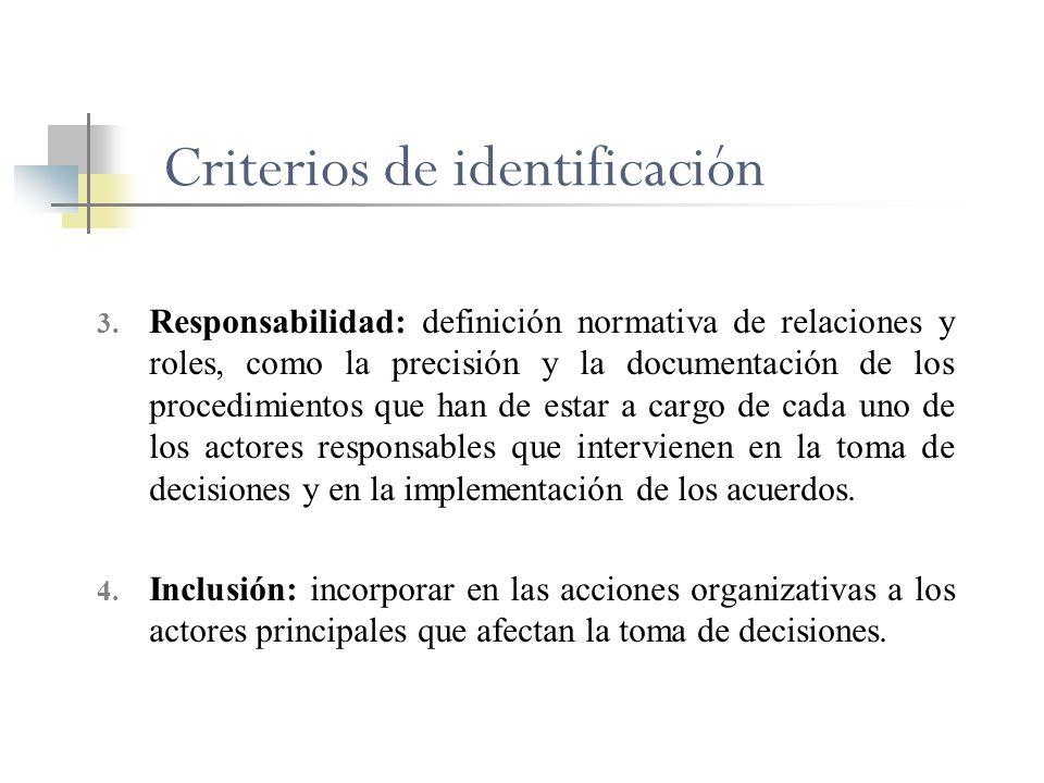 Criterios de identificación
