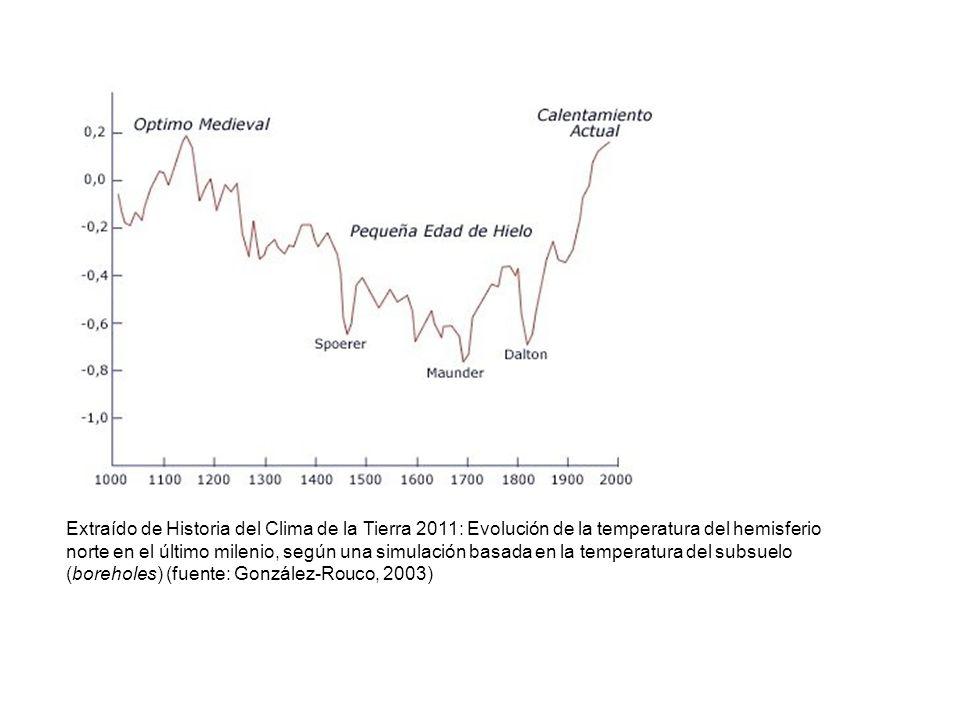 Extraído de Historia del Clima de la Tierra 2011: Evolución de la temperatura del hemisferio norte en el último milenio, según una simulación basada en la temperatura del subsuelo (boreholes) (fuente: González-Rouco, 2003)