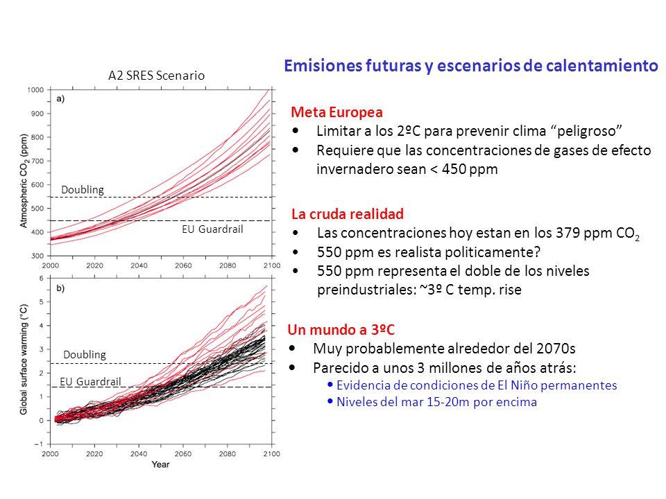 Emisiones futuras y escenarios de calentamiento