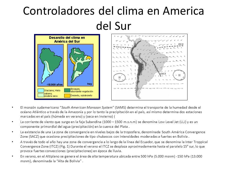 Controladores del clima en America del Sur